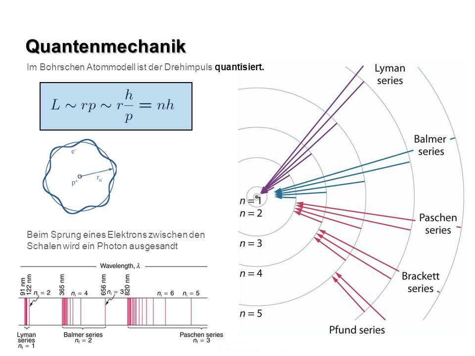 Quantenmechanik Im Bohrschen Atommodell ist der Drehimpuls quantisiert.