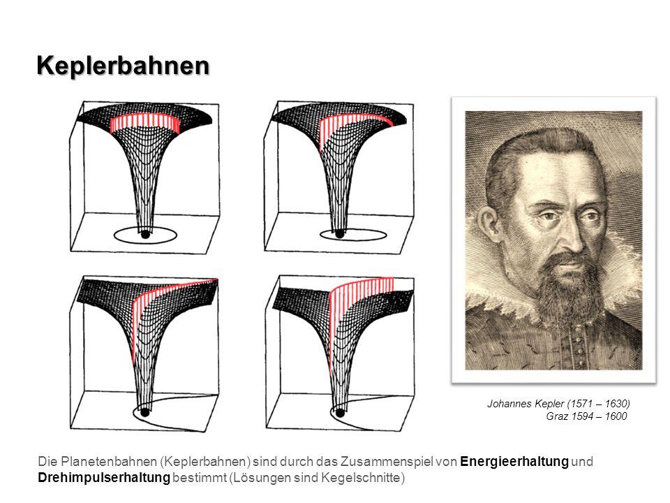 Keplerbahnen Johannes Kepler (1571 – 1630) Graz 1594 – 1600.