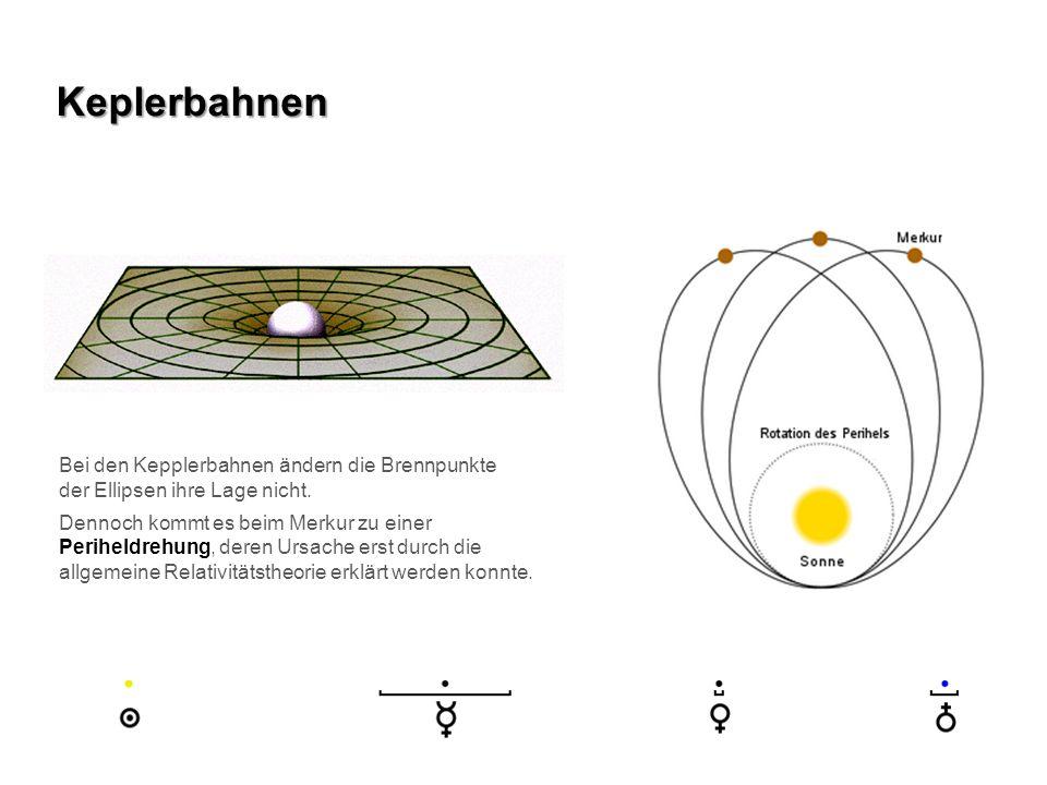 Keplerbahnen Bei den Kepplerbahnen ändern die Brennpunkte der Ellipsen ihre Lage nicht.