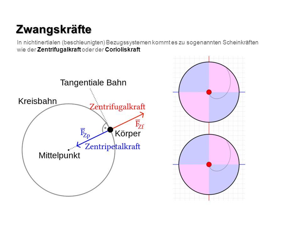 Zwangskräfte In nichtinertialen (beschleunigten) Bezugssystemen kommt es zu sogenannten Scheinkräften wie der Zentrifugalkraft oder der Corioliskraft.
