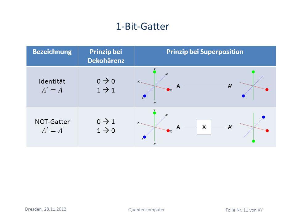Prinzip bei Dekohärenz Prinzip bei Superposition