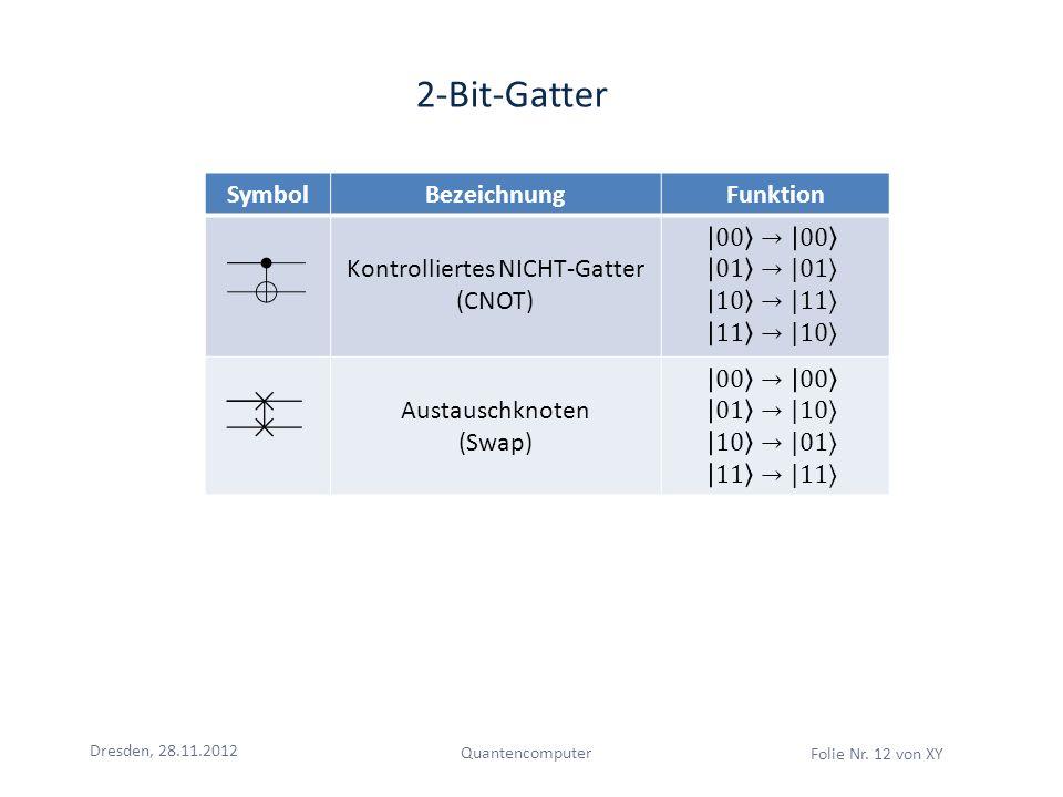 2-Bit-Gatter Symbol Bezeichnung Funktion