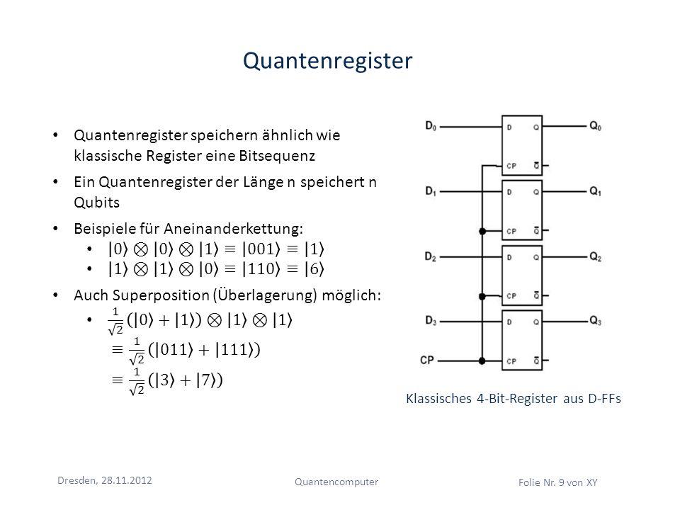 Quantenregister Quantenregister speichern ähnlich wie klassische Register eine Bitsequenz. Ein Quantenregister der Länge n speichert n Qubits.