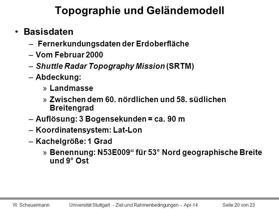 Topographie und Geländemodell