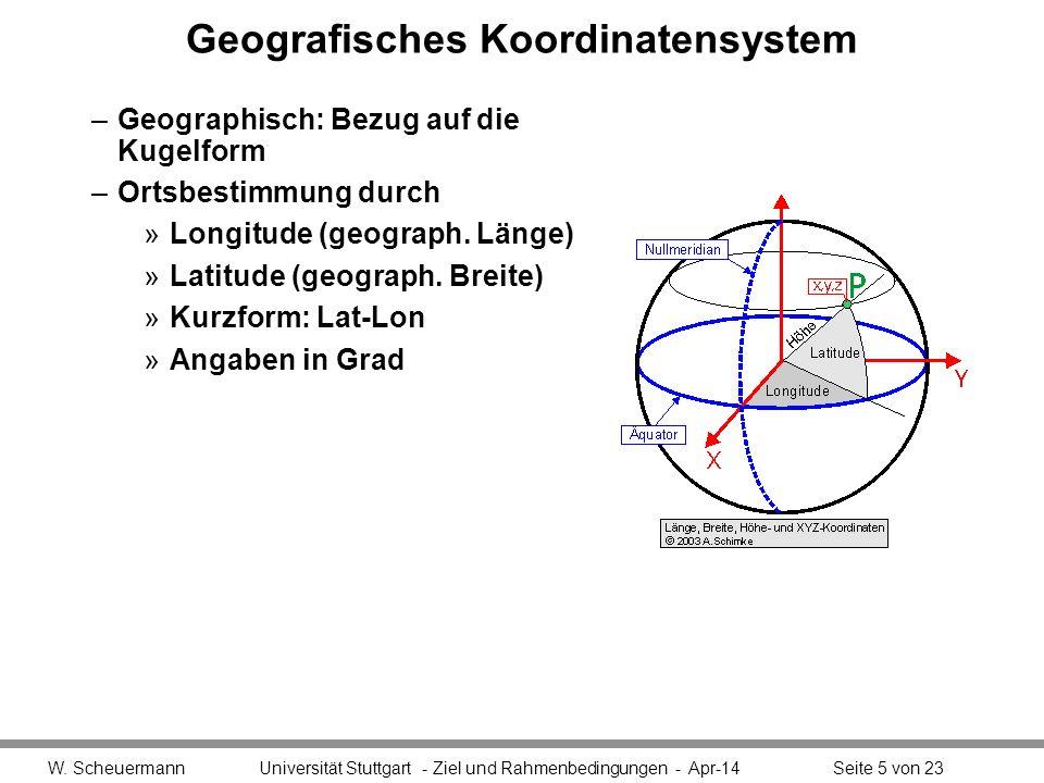 Geografisches Koordinatensystem