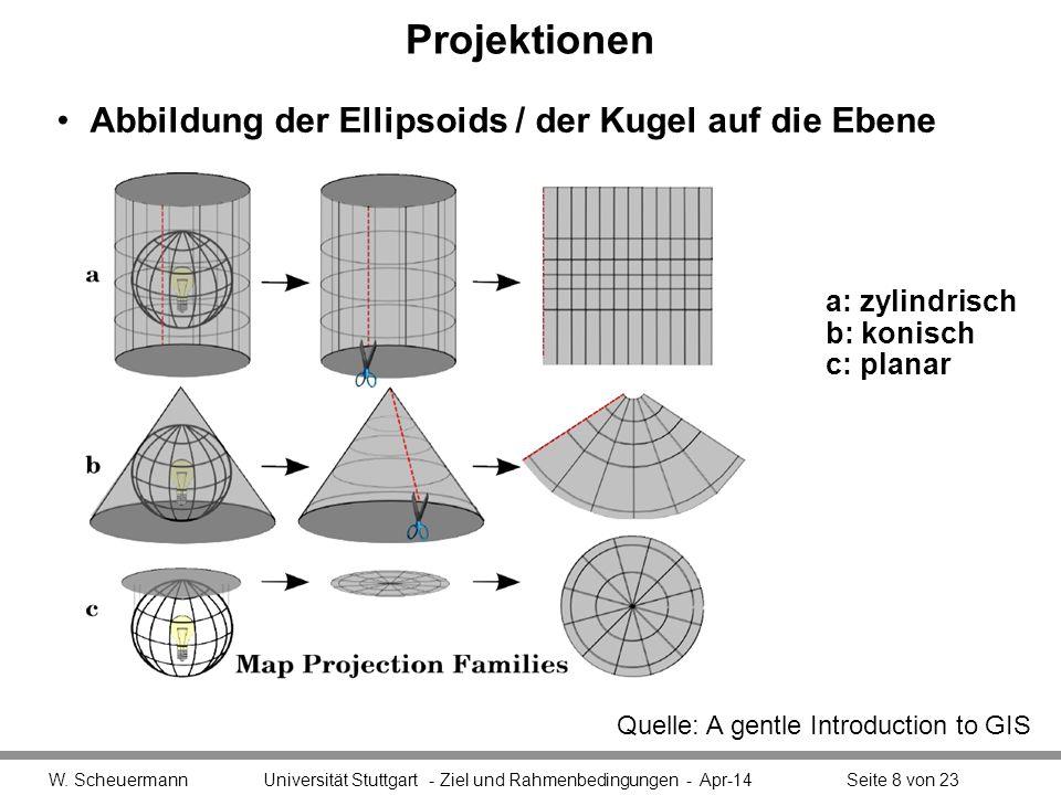 Projektionen Abbildung der Ellipsoids / der Kugel auf die Ebene