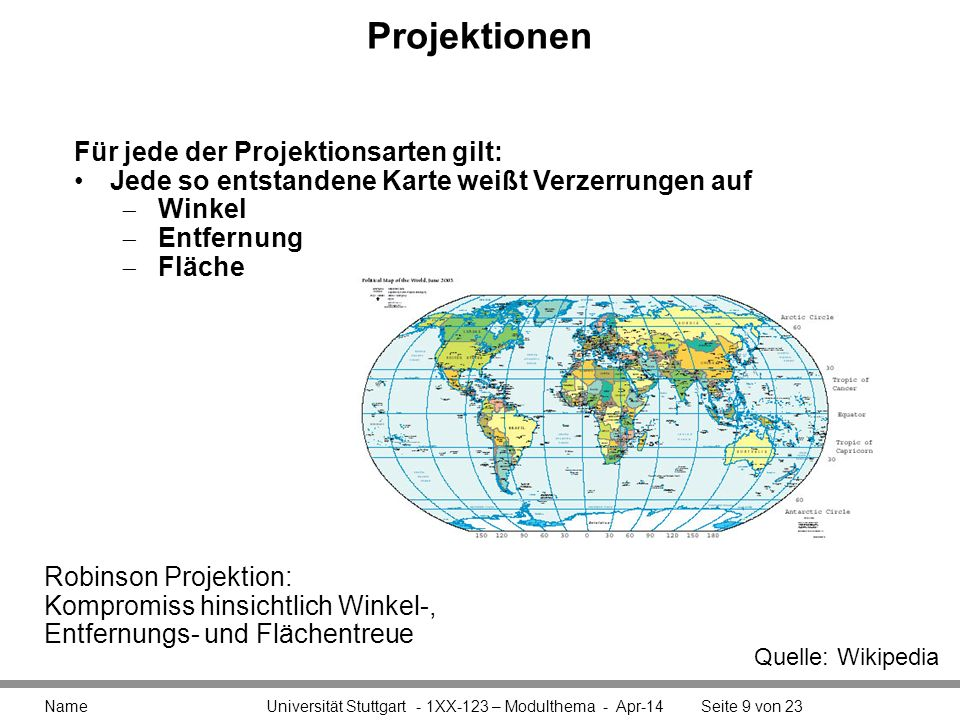 Projektionen Für jede der Projektionsarten gilt: