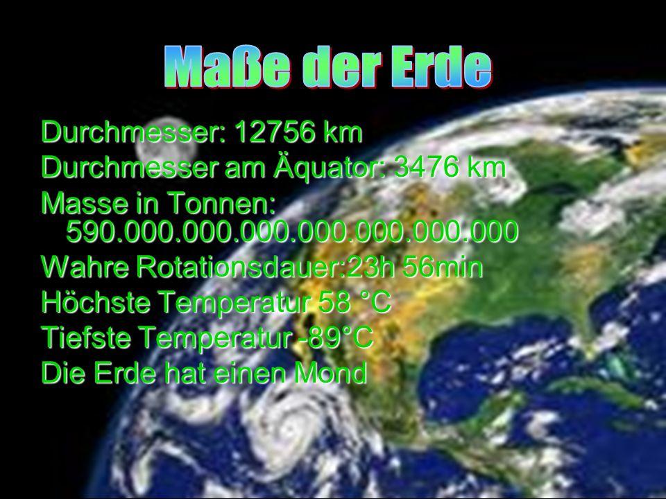Maße der Erde Durchmesser: 12756 km Durchmesser am Äquator: 3476 km