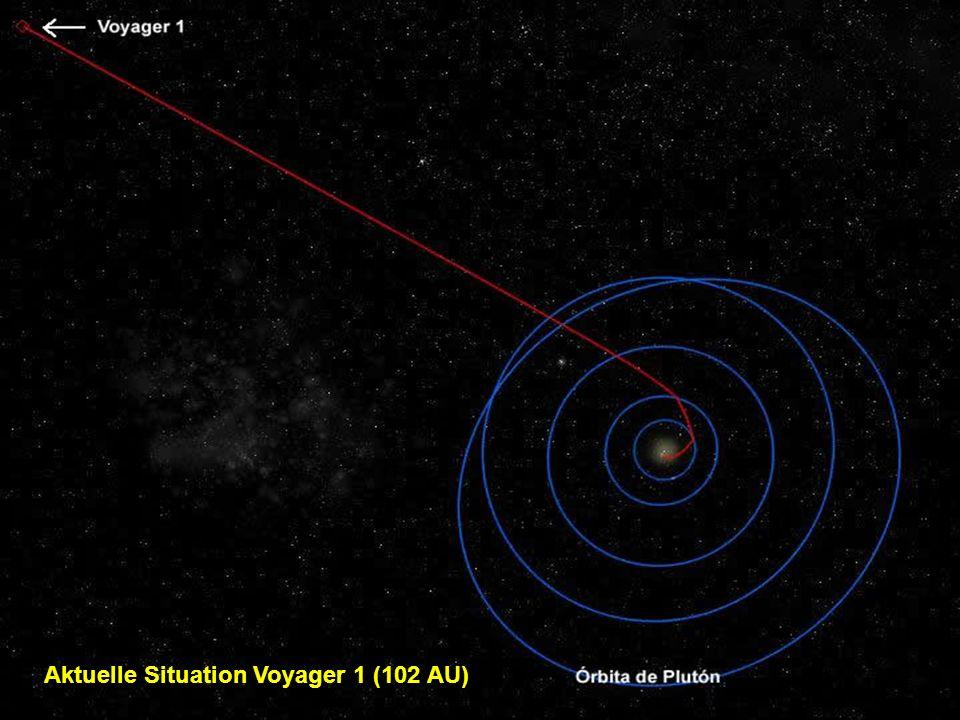 Aktuelle Situation Voyager 1 (102 AU)