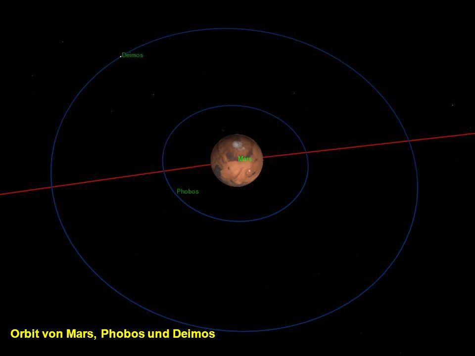 Orbit von Mars, Phobos und Deimos