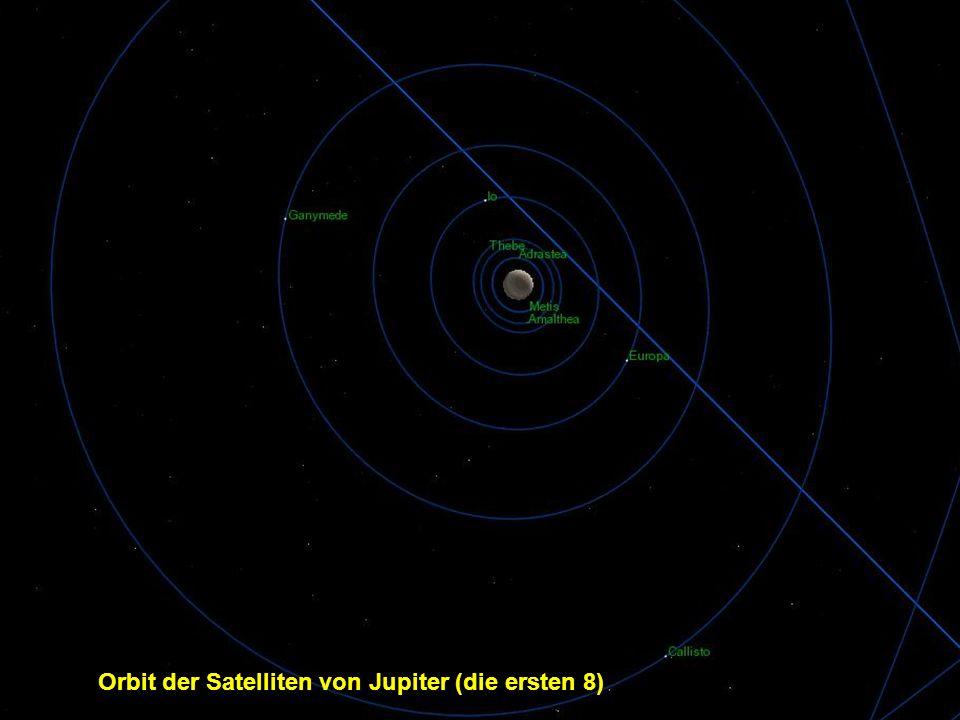 Orbit der Satelliten von Jupiter (die ersten 8)