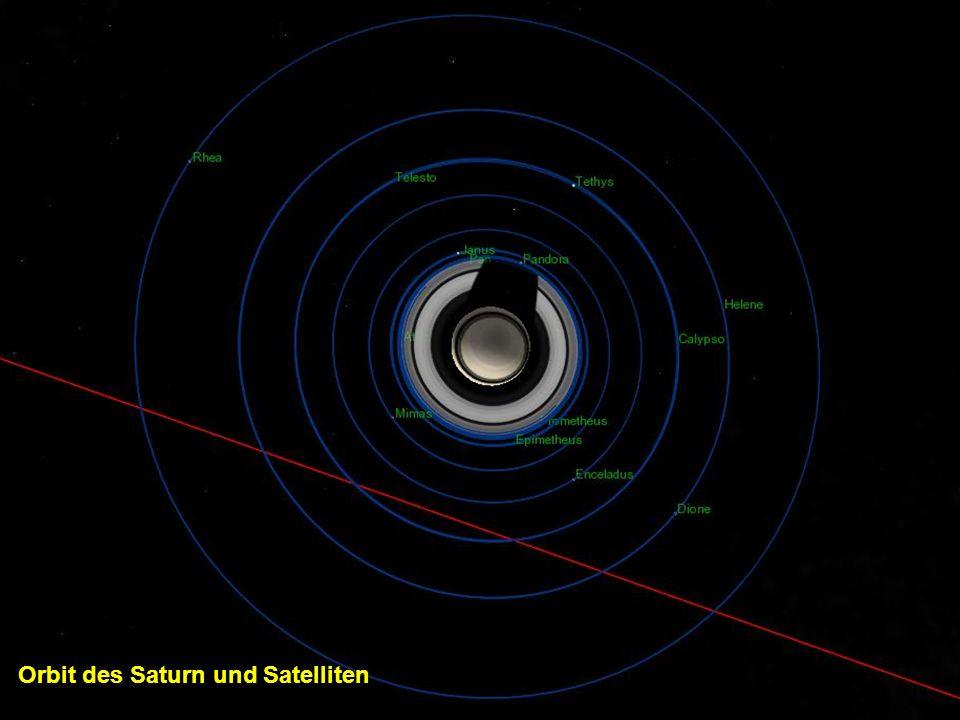 Orbit des Saturn und Satelliten