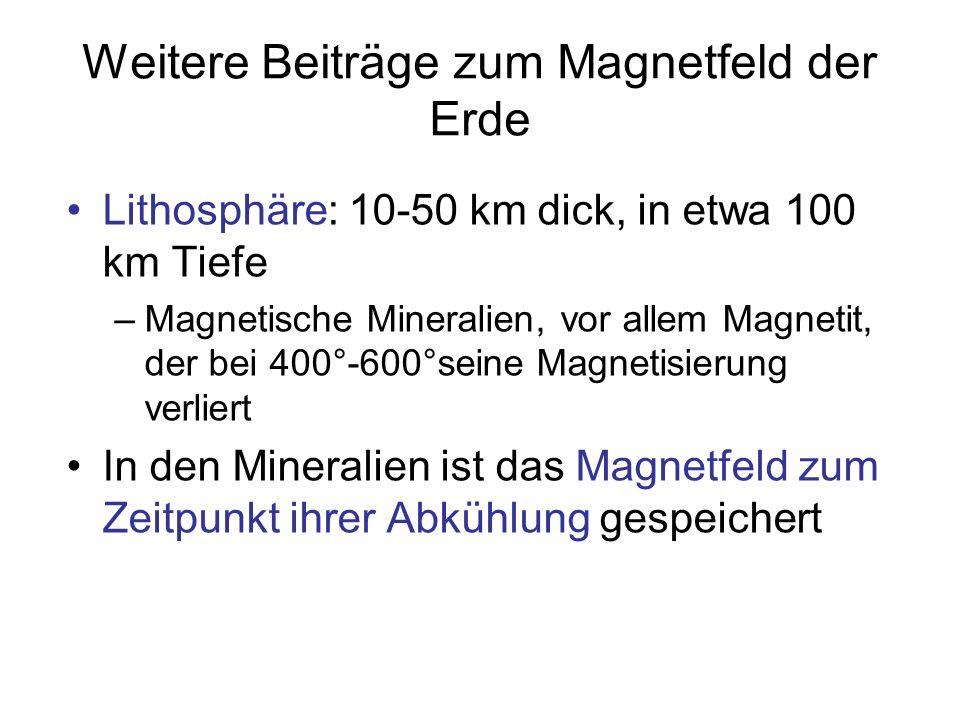 Weitere Beiträge zum Magnetfeld der Erde