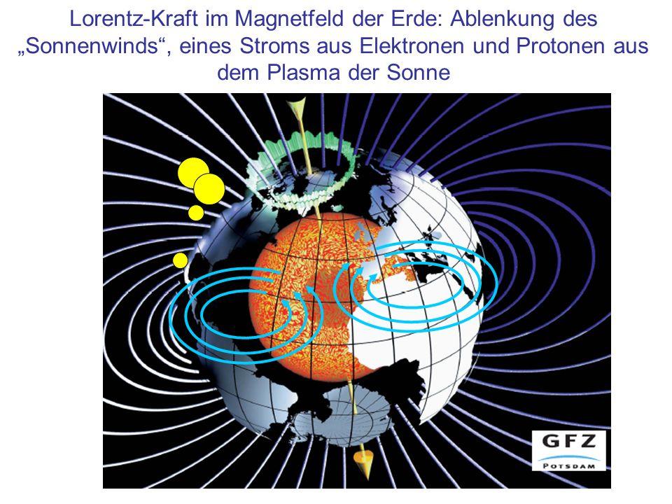 """Lorentz-Kraft im Magnetfeld der Erde: Ablenkung des """"Sonnenwinds , eines Stroms aus Elektronen und Protonen aus dem Plasma der Sonne"""