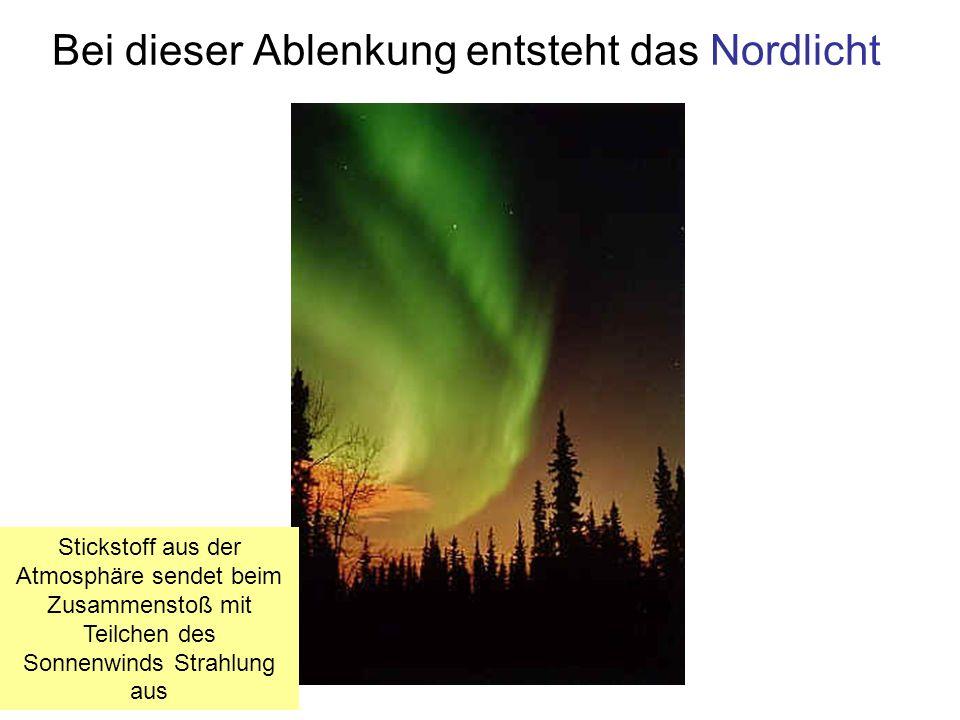 Bei dieser Ablenkung entsteht das Nordlicht