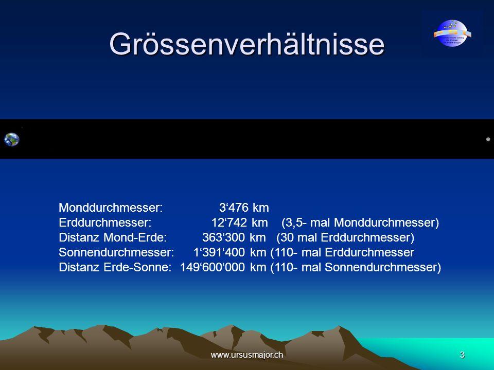 Grössenverhältnisse Monddurchmesser: 3'476 km
