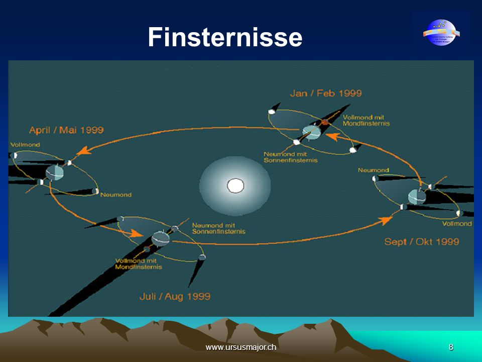 Finsternisse www.ursusmajor.ch