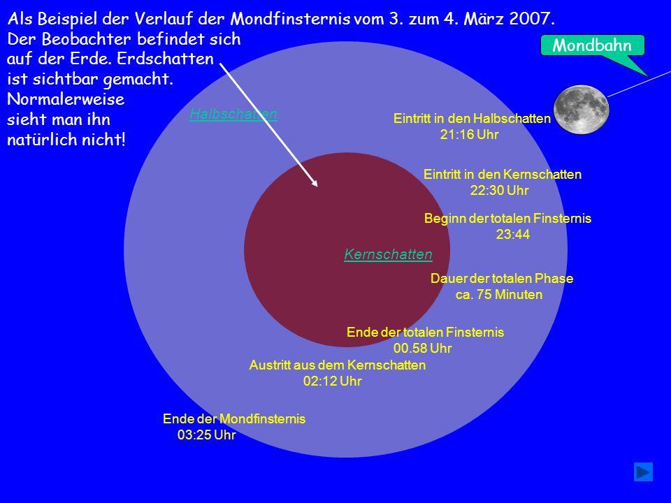 Als Beispiel der Verlauf der Mondfinsternis vom 3. zum 4. März 2007.