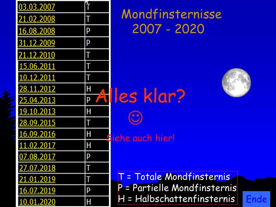 Alles klar  Mondfinsternisse 2007 - 2020 Siehe auch hier!