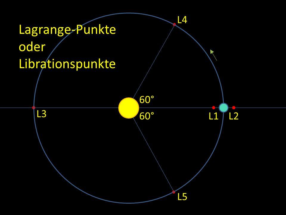 L1 L2 L3 L4 L5 60° Lagrange-Punkte oder Librationspunkte