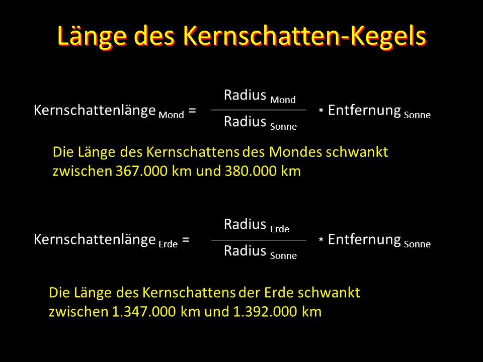 Länge des Kernschatten-Kegels