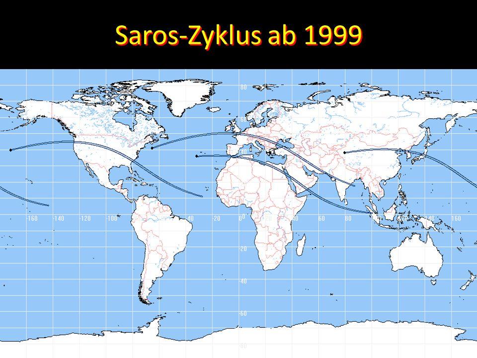 Saros-Zyklus ab 1999