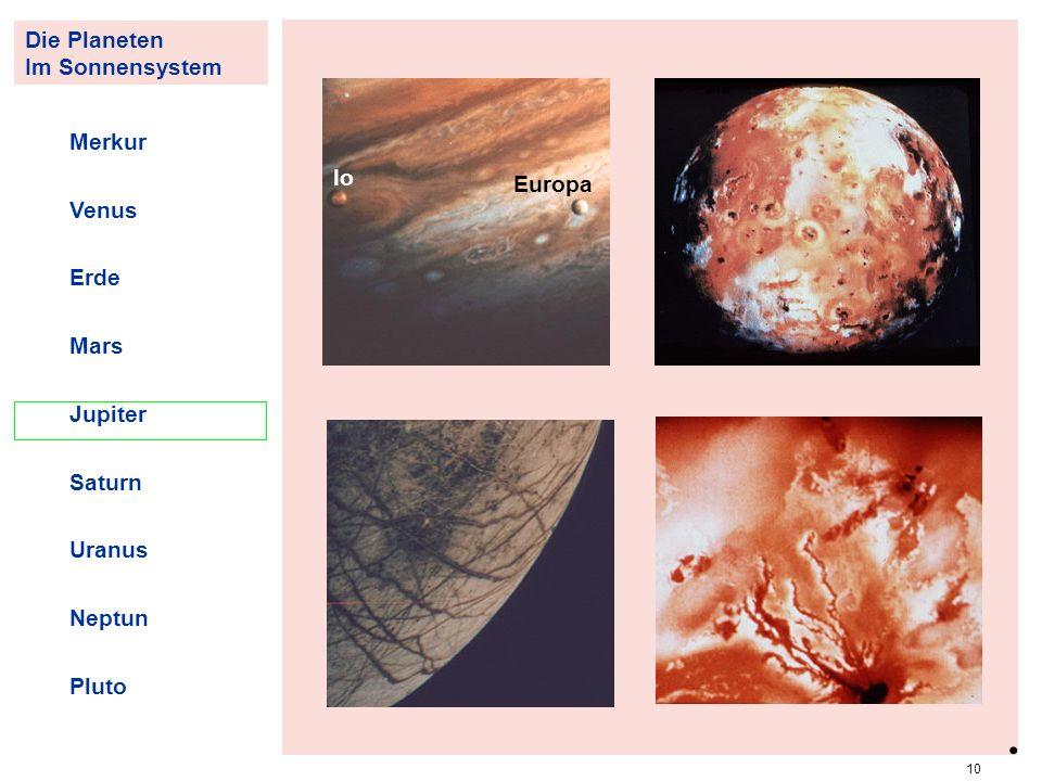 . Die Planeten Im Sonnensystem Merkur Io+Europa Venus Io Erde Europa