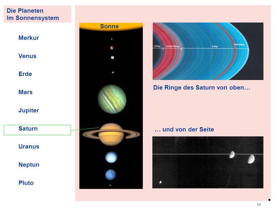 . PlanSaturn Die Planeten Im Sonnensystem Sonne Merkur Venus Erde Mars