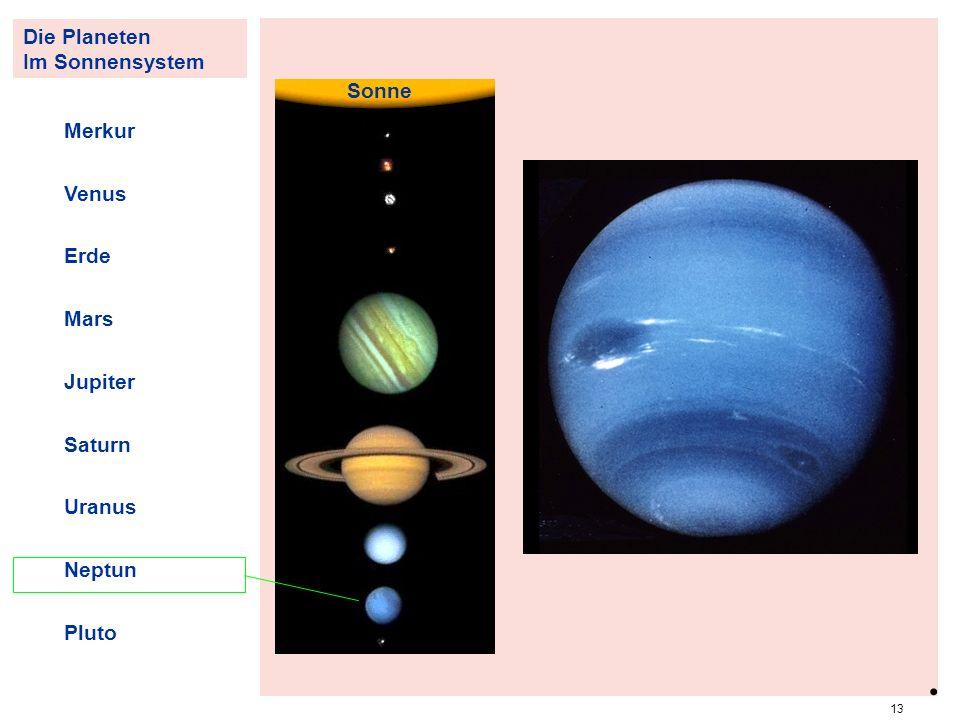 . Die Planeten Im Sonnensystem Sonne Merkur Venus Erde Mars neptun