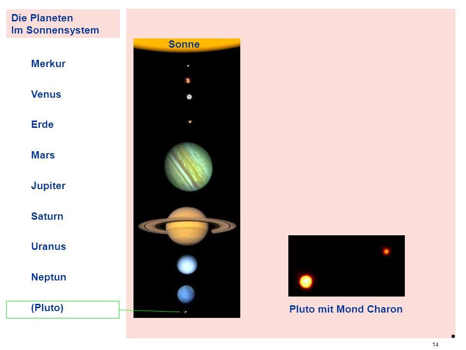 . PlanPluto Die Planeten Im Sonnensystem Sonne Merkur Venus Erde Mars