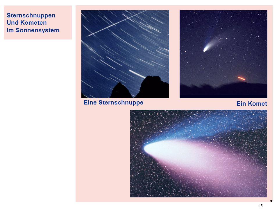 . Sternschnuppen Und Kometen Im Sonnensystem nomaden
