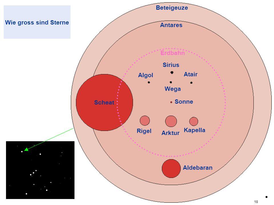 . sterngroess Beteigeuze Wie gross sind Sterne Antares Erdbahn Sirius