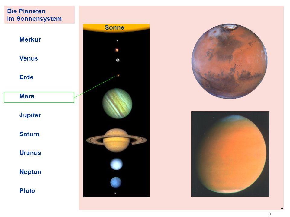 . Die Planeten Im Sonnensystem Sonne Merkur Venus Erde Mars Jupiter