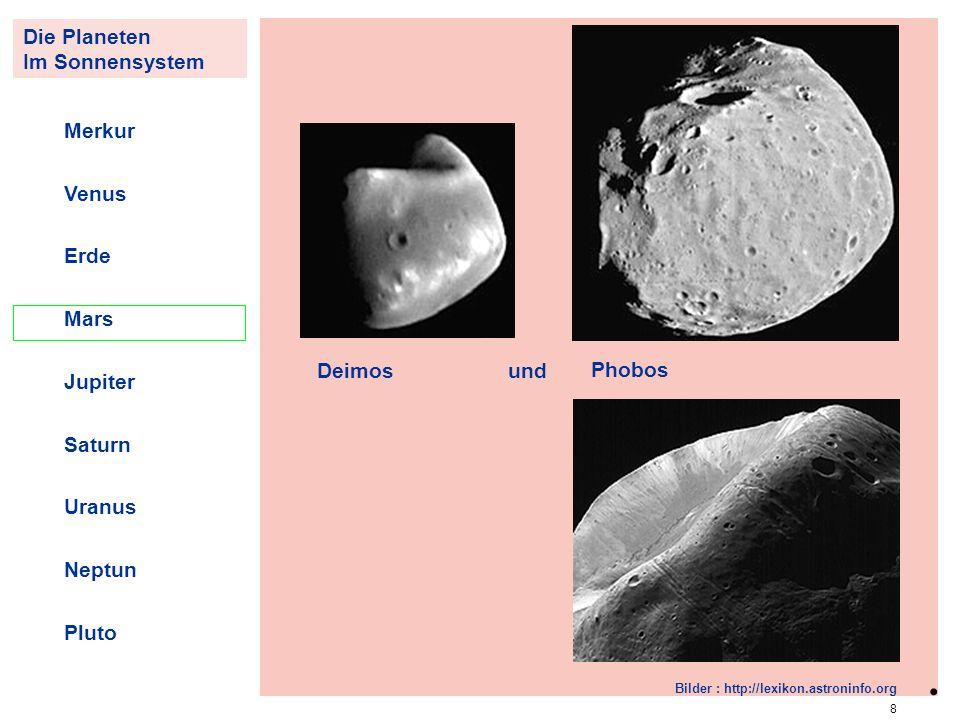 . Die Planeten Im Sonnensystem Merkur Venus Erde Mars Jupiter Saturn
