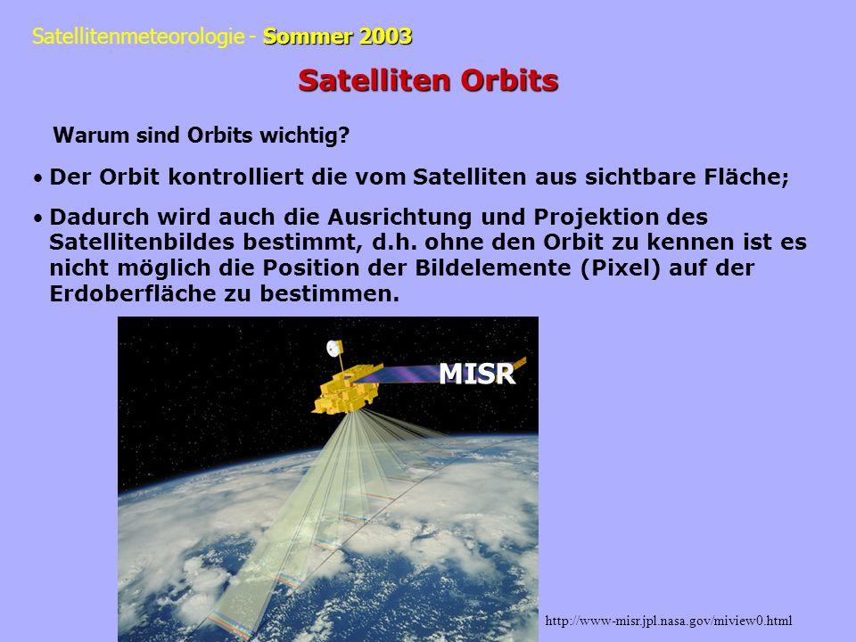 Satelliten Orbits MISR Warum sind Orbits wichtig