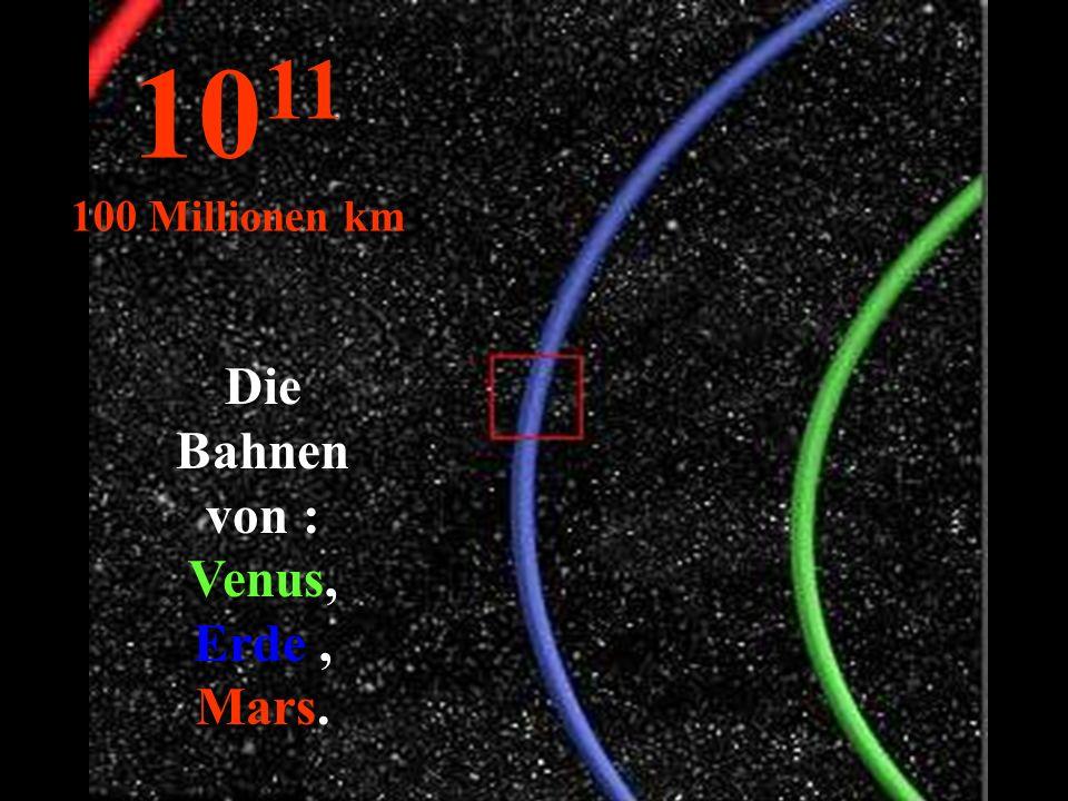 Die Bahnen von : Venus, Erde , Mars.