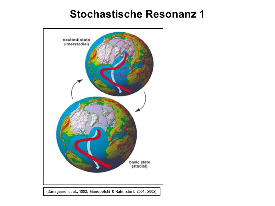 Stochastische Resonanz 1