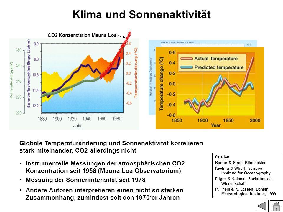 Klima und Sonnenaktivität