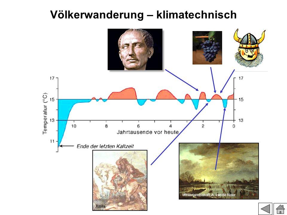 Völkerwanderung – klimatechnisch