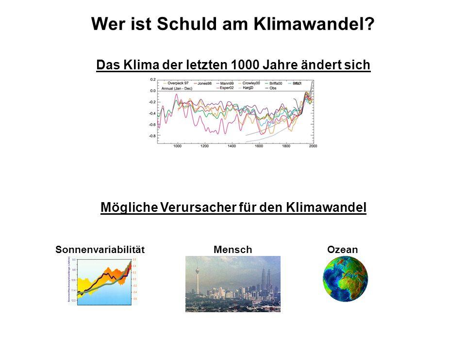 Wer ist Schuld am Klimawandel