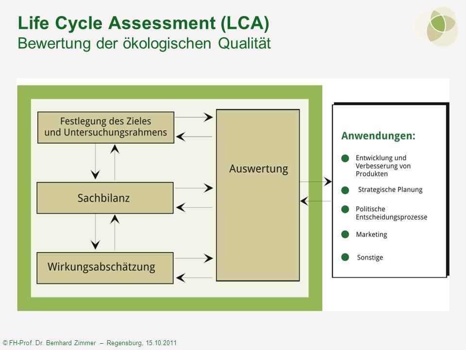 Life Cycle Assessment (LCA) Bewertung der ökologischen Qualität
