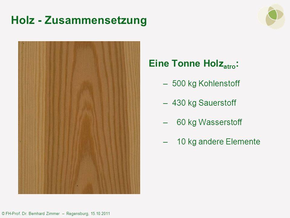 Holz - Zusammensetzung