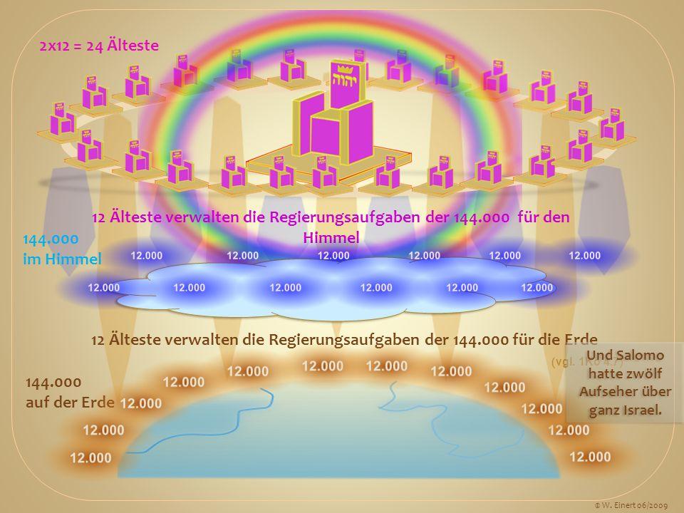 12 Älteste verwalten die Regierungsaufgaben der 144.000 für den Himmel
