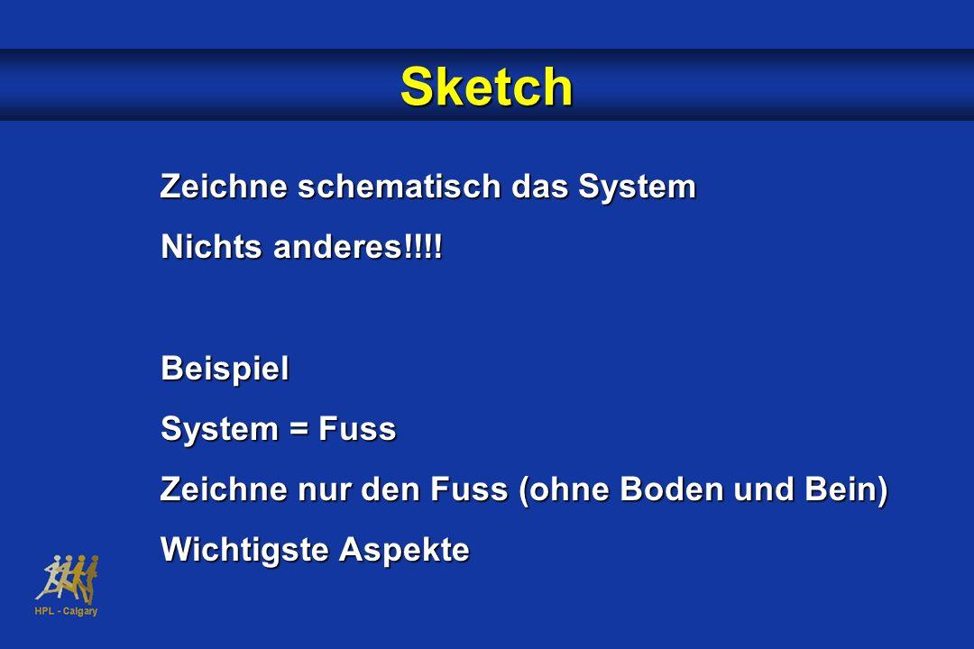 Sketch Zeichne schematisch das System Nichts anderes!!!! Beispiel