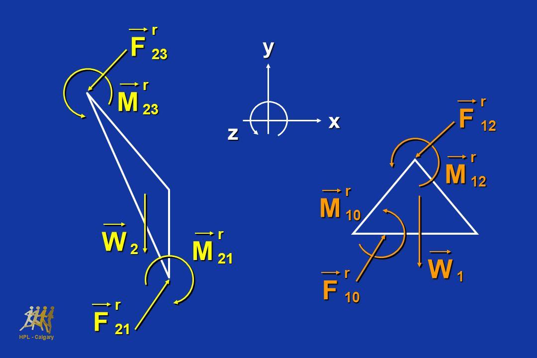 M r 23 F W 2 21 y x z W 1 F r 12 M 10