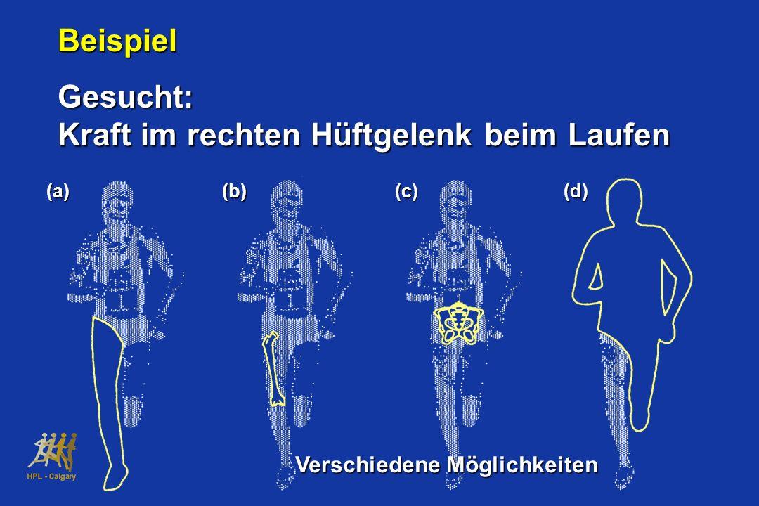 Kraft im rechten Hüftgelenk beim Laufen