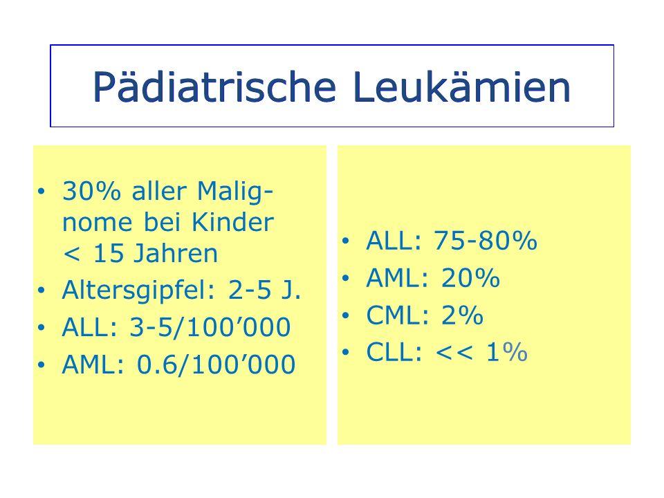 Pädiatrische Leukämien