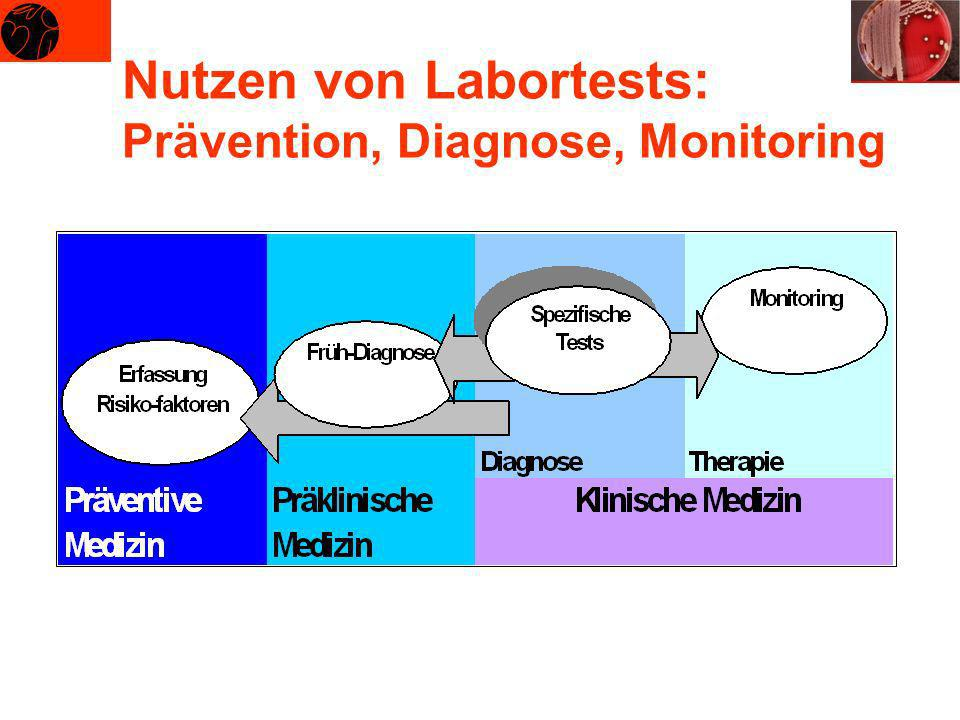 Nutzen von Labortests: Prävention, Diagnose, Monitoring