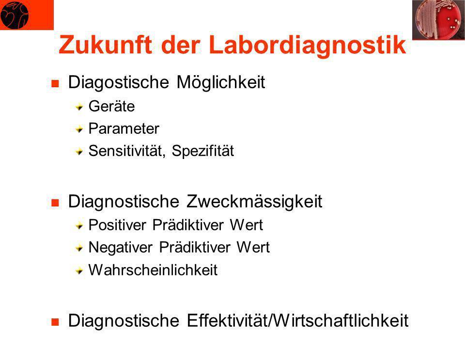 Zukunft der Labordiagnostik
