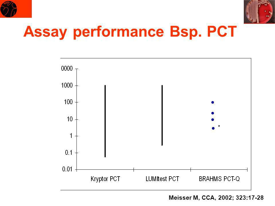 Assay performance Bsp. PCT